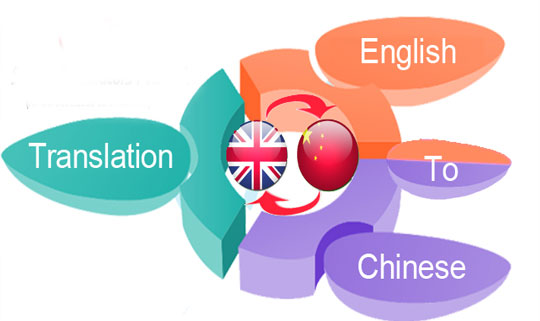 Chinese Translator Services